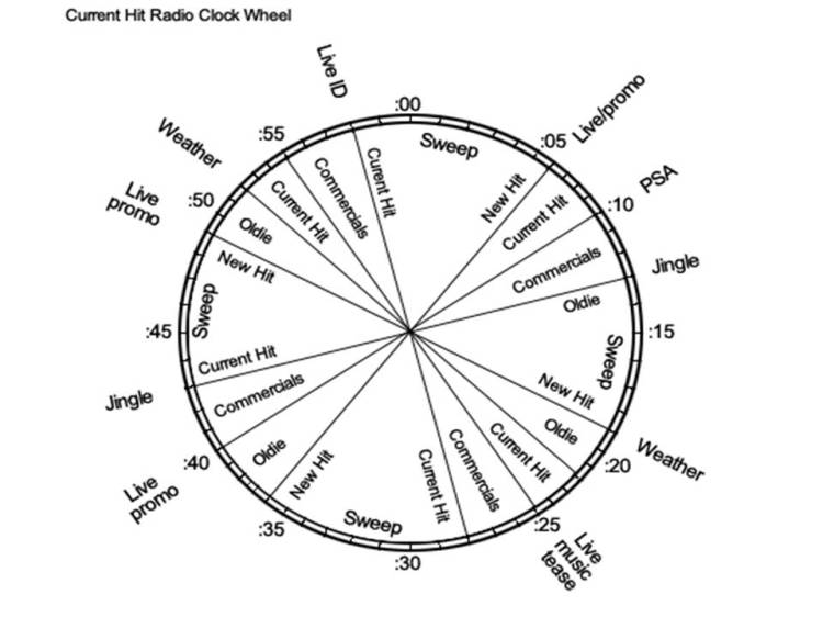 Clock Format Radio